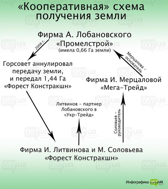 Лобановский Александр