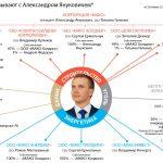 Всеукраинский банк развития освоил казённый миллиард, — ГПУ
