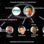 Дмитрий Фирташ: биография тернопольского олигарха, поставившего Украину на колени