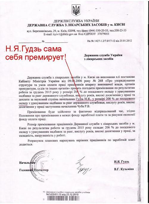 Гудзь Наталья Ярославовна