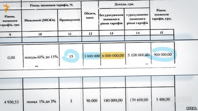 Савченко Алексей депутат
