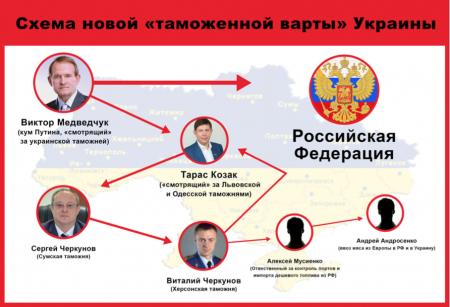 Виталий Черкунов таможня