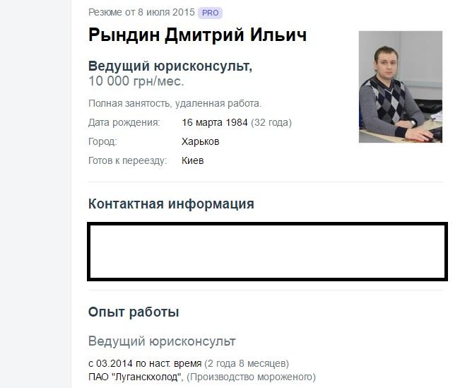 Рудынин Дмитрий Ильич