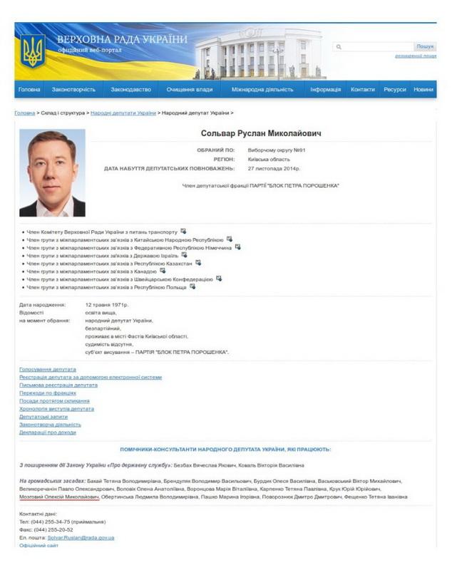 Сольвар Руслан Тофан