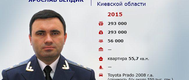 Ярослав Бендик