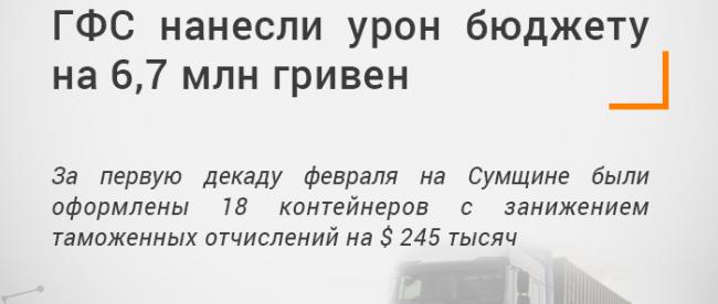 Фокусы Сумской таможни ГФС