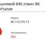 Воздушный поршневой компрессор Fini: ассортимент и линии BASE/LINE/PRO