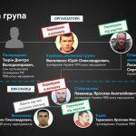 В Москве похищен авторитет Юрий Василенко, причастный к убийству Дениса Вороненкова