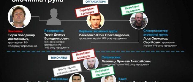 «авторитет» Юрий Василенко