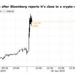 LINE Corp. совсем скоро получит разрешение на запуск криптовалютной биржи