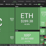 Cryptocurrency Prices Today, June 21: Crypto Is Growing, BTC Has Exceeded $9800