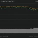 Варфоломеевская крипто-ночь: Bitcoin падает на 1500 долларов за 24 часа: следующая линия поддержки $7500?