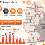 На Донетчине 15 новых случаев заболевания COVID-19
