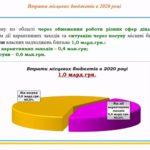 В Одесской области озвучили причины потери миллиарда гривен местными громадами