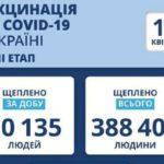 Степанов показал, что происходит с вакцинацией в Украине