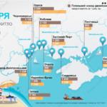 В Одессе самая высокая аренда в выходные среди курортов у моря